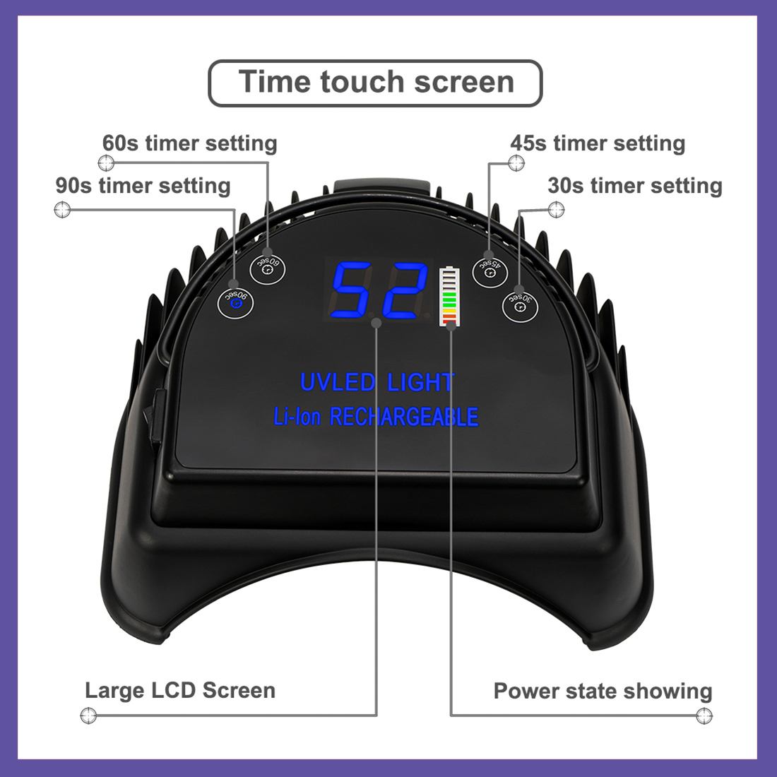 Professional Portable 64w Led Uv Nail Lamp Automatic