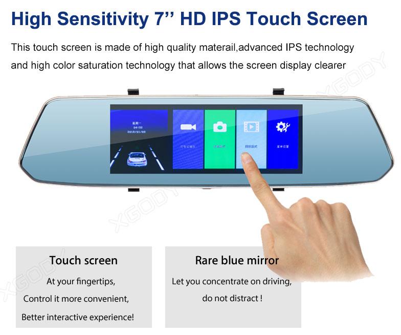 High Sensitivity HD IPS Screen