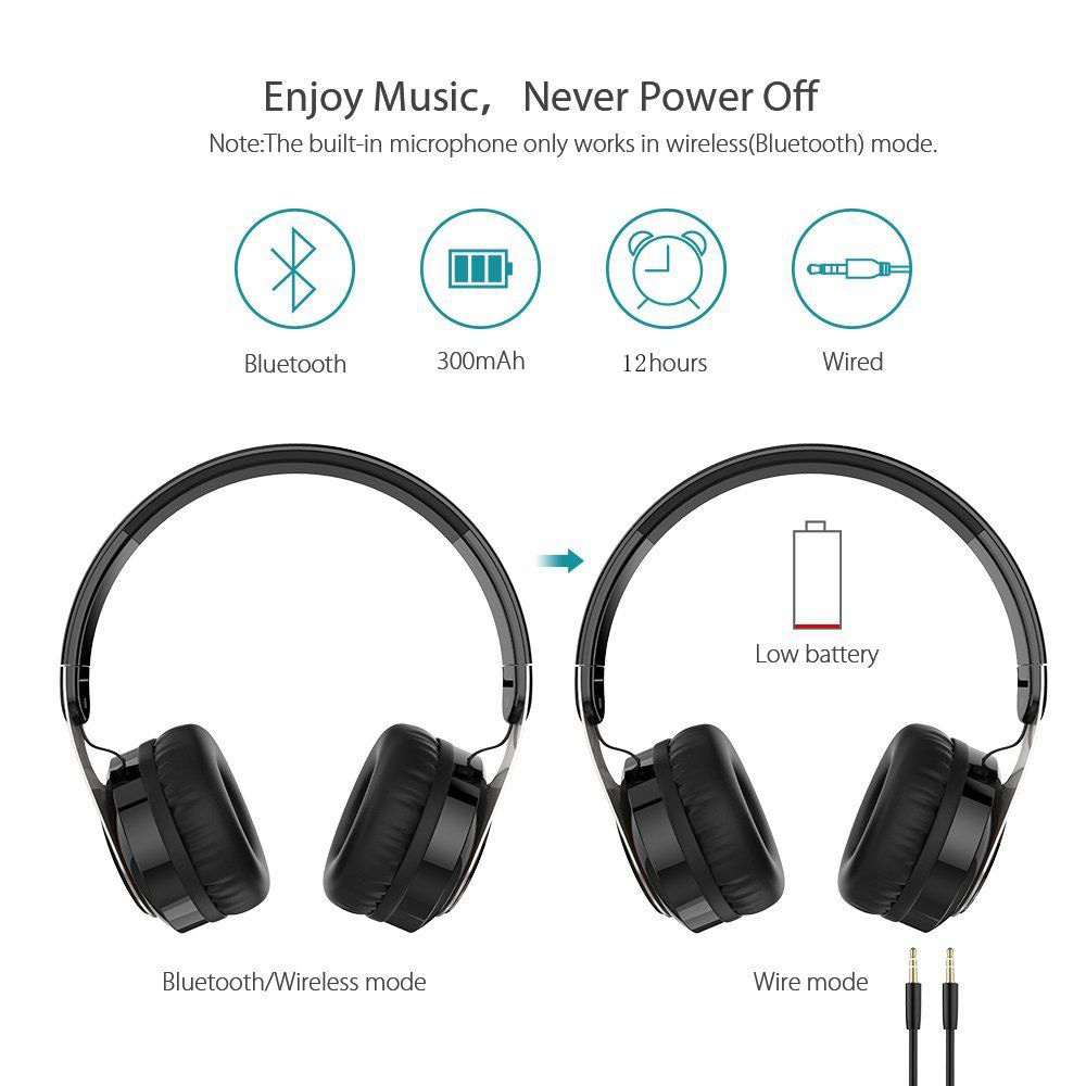 Bluetooth Headphones Wireless Noise Cancelling with Microphone