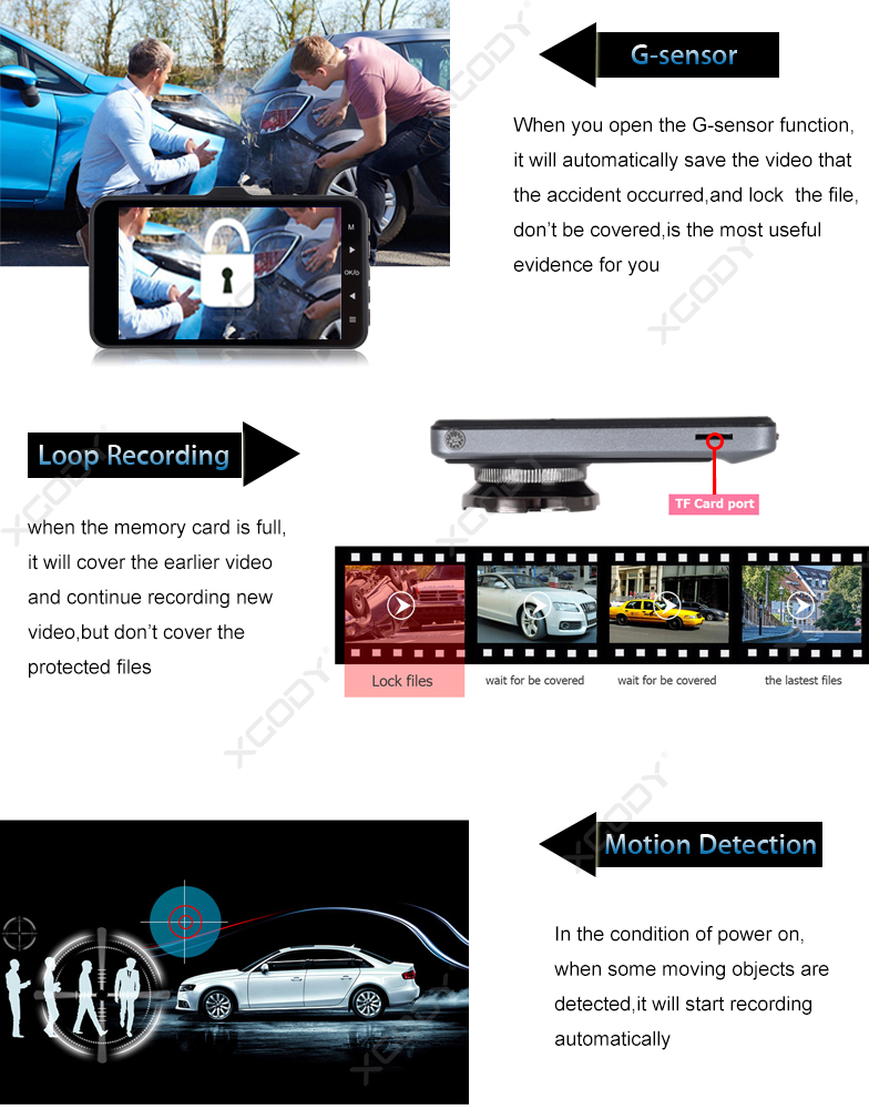"32GB TF + 4"" HD 1080P Dual Lens Dash Cam G-sensor 170°"