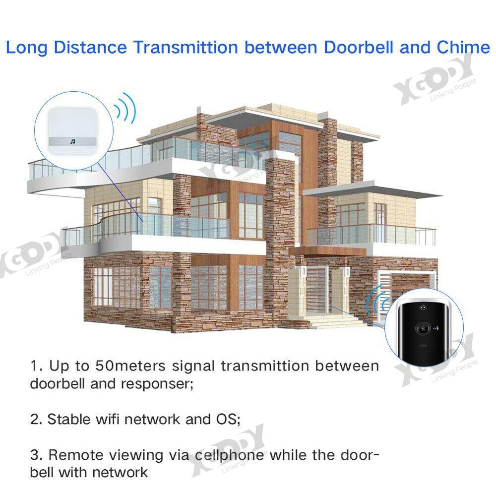 M12 Wireless Smart DoorBell Video Visual Ring Home Security IR