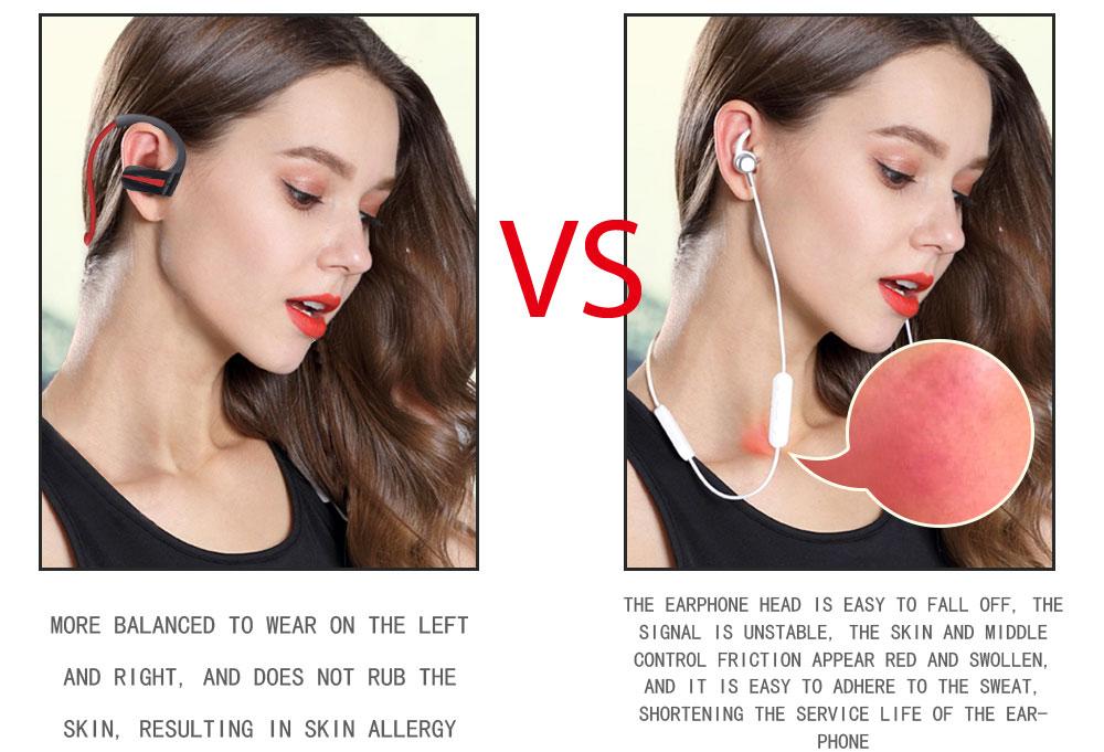 XGody P10 Neckband Design Comfort Running Headphones