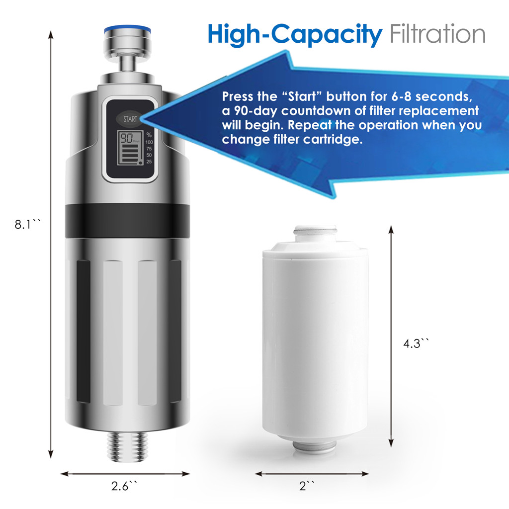 Shower Head Water Filter with Coconut Shell Carbon to Remove Chlorine Compatible for All Showerheads 2 Pack Replaceable Cartridges 12 Stages Shower Filter Heavy Metals Impurities